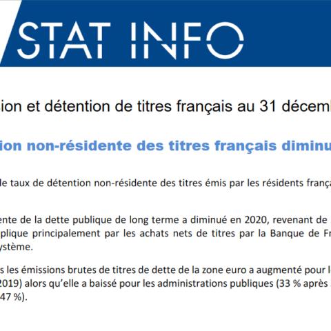 La Banque de France fait le bilan de l'émission et de la détention de titres français au dernier trimestre 2020
