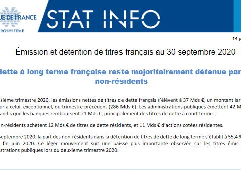 La Banque de France fait le bilan de l'émission et de la détention de titres français au troisième trimestre 2020