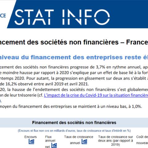 La Banque de France fait le bilan du financement des sociétés non-financières au premier trimestre 2021